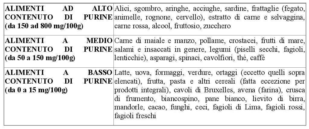 AcidiUrici-page-002
